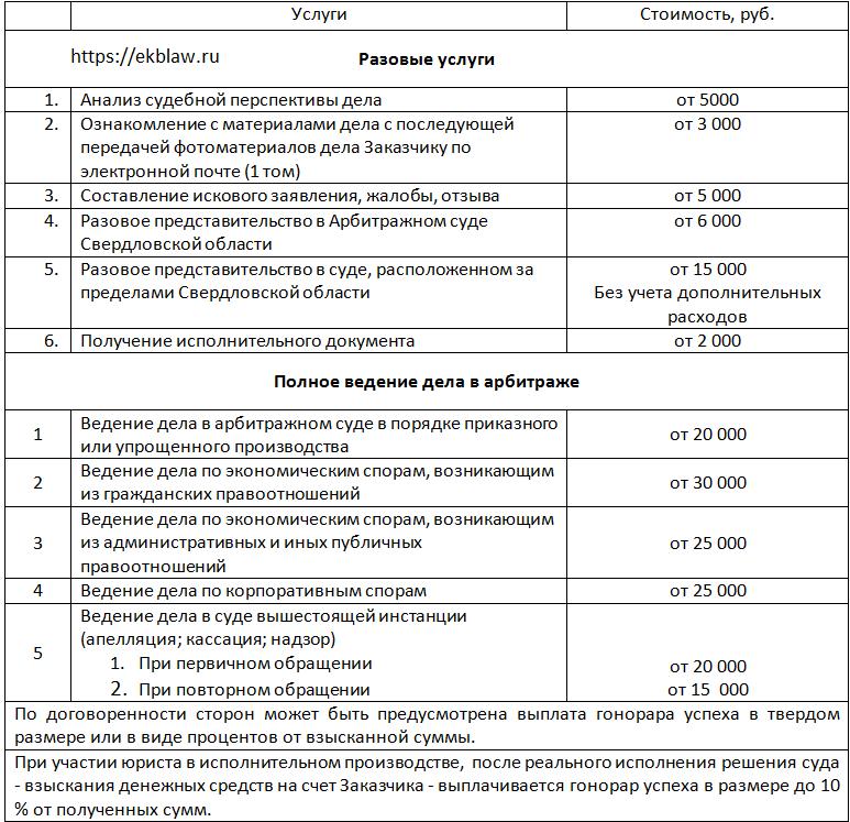 Услуги представительства в суде в екатеринбурге